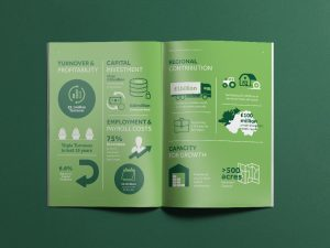 Print Marketing | Kaizen Print Ireland