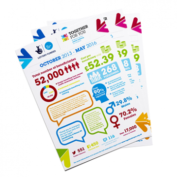 A4 leaflet Printing Ireland